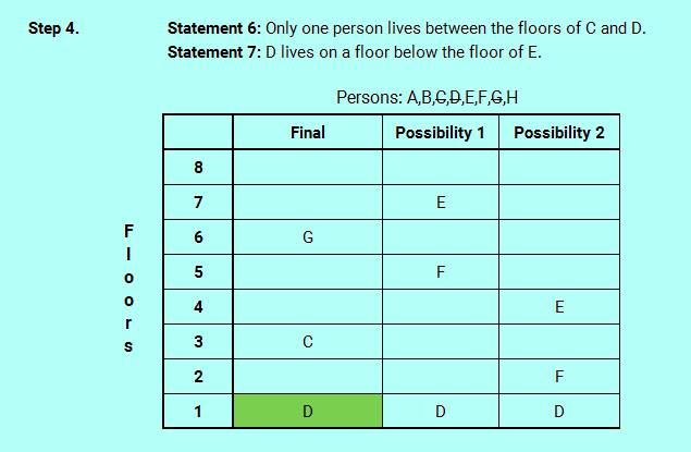 SBO PO level efficient reasoning floor stay logic analysis 4 5-new