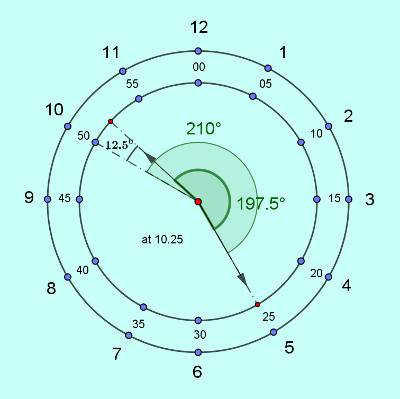 schematic of analog clock 10.25