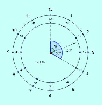 schematic of analog clock at 2.20