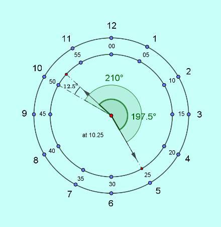 clock at 10.25
