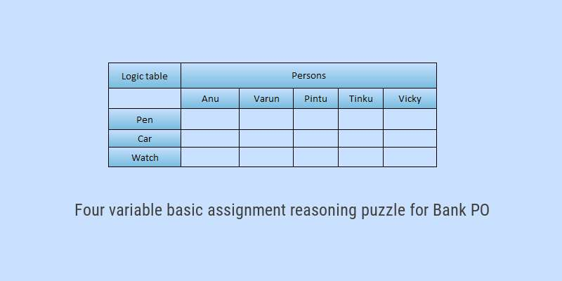 four-variable-basic-assignment-reasoning-puzzle-bank-po-2.jpg