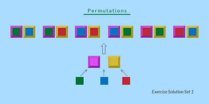 permutation and combination exercise solution set 1