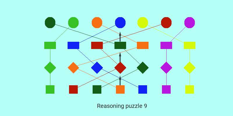 sbi po high level four dimensional reasoning puzzle solved 9