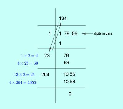 square root of 17956