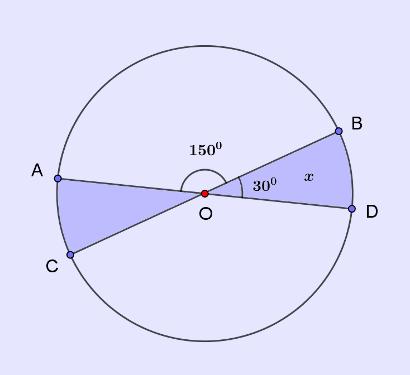 ssc-cgl-87-mensuration-7-q1-circle-solution