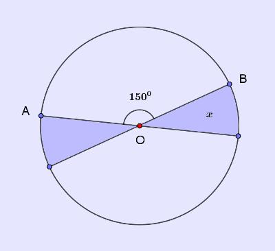 ssc-cgl-87-mensuration-7-q1-circle