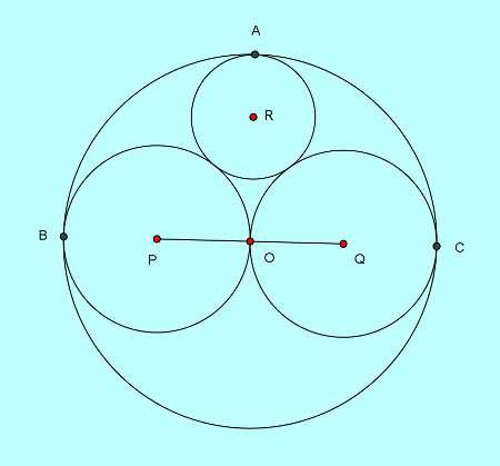 ssc cgl tier2 level question set 6 geometry 3-9
